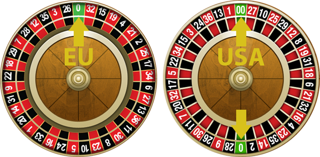 Saannot pokeri