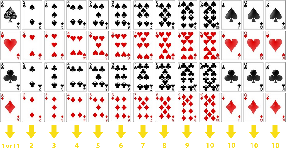 How To Play Black Jack 25